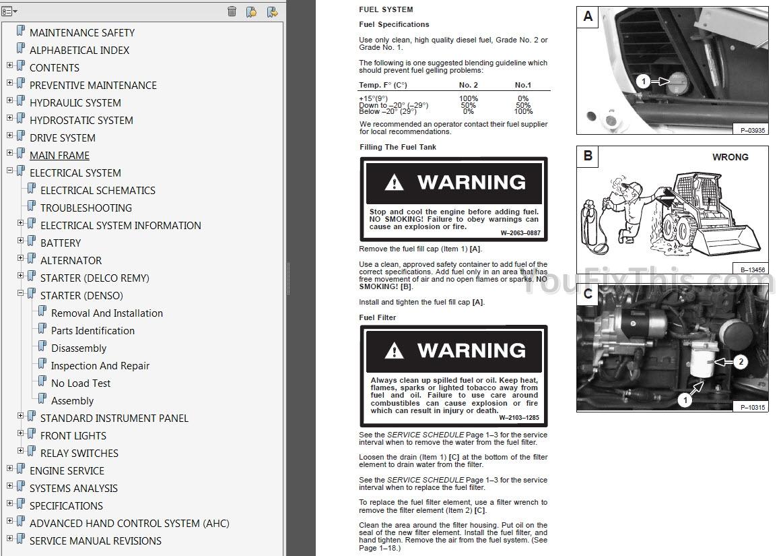 Bobcat 741 742 742b Repair Manual  Skid Steer Loader