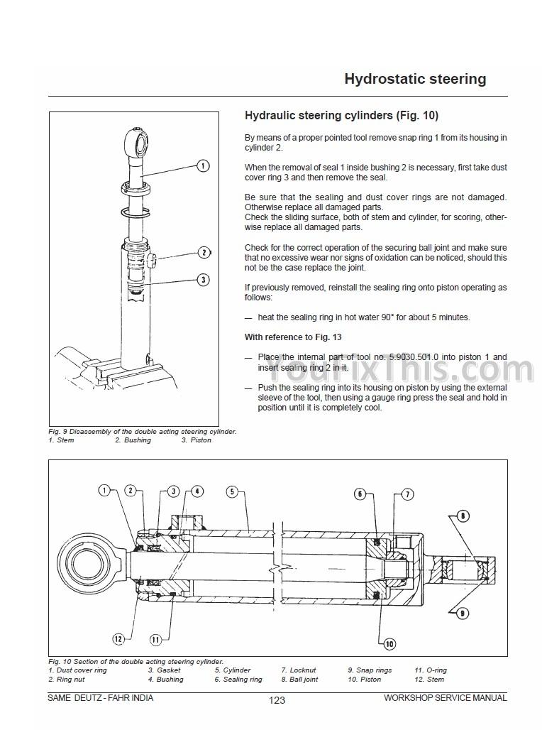 deutz clutch diagram deutz free engine image for user manual