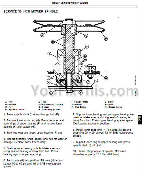 john deere 130 160 165 175 180 185 repair technical manual john deere 1580 manual john deere 170 manual