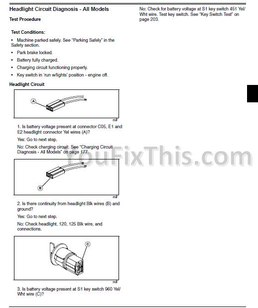 John Deere X465 X475 X485 X575 X585 Repair Manual [Garden ... on srx75 john deere wiring diagram, sst15 john deere wiring diagram, z225 john deere wiring diagram, lx277 john deere wiring diagram, x465 john deere wiring diagram, sx75 john deere wiring diagram, f525 john deere wiring diagram, f510 john deere wiring diagram, stx38 john deere wiring diagram, x485 john deere wiring diagram, lt160 john deere wiring diagram, lx178 john deere wiring diagram, g110 john deere wiring diagram, lt155 john deere wiring diagram, z425 john deere wiring diagram, l130 john deere wiring diagram,