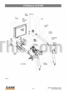 Hydr System X