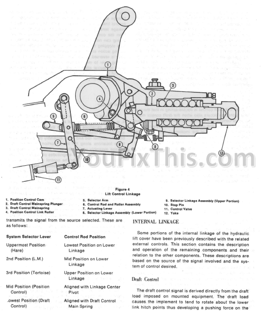 ford 2000 3000 4000 5000 7000 repair manual 1965-1975 ... ford 3000 hydraulic system diagram deisel ford 3000 ignition wiring diagram