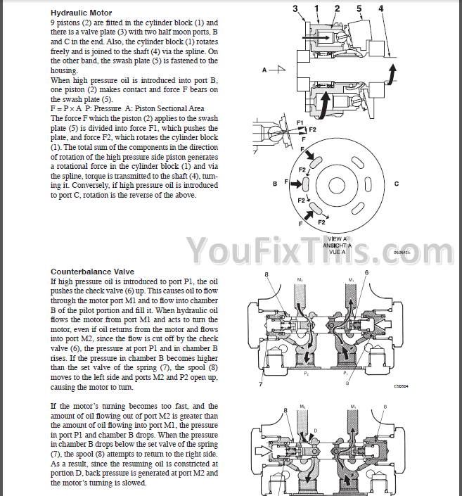 takeuchi tb215r repair manual mini excavator  youfixthis 2015 11 16 13 38 33