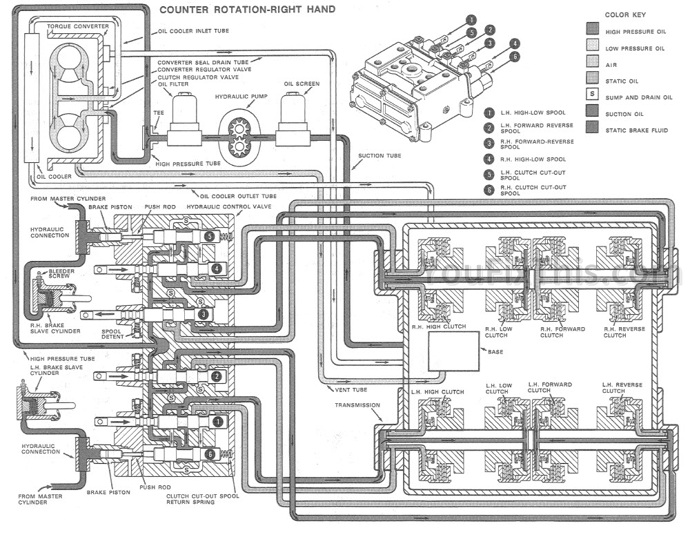case 1150 repair manual crawler youfixthis rh youfixthis com Antec Case Wiring Diagram Case 430 Tractor Wiring Diagram