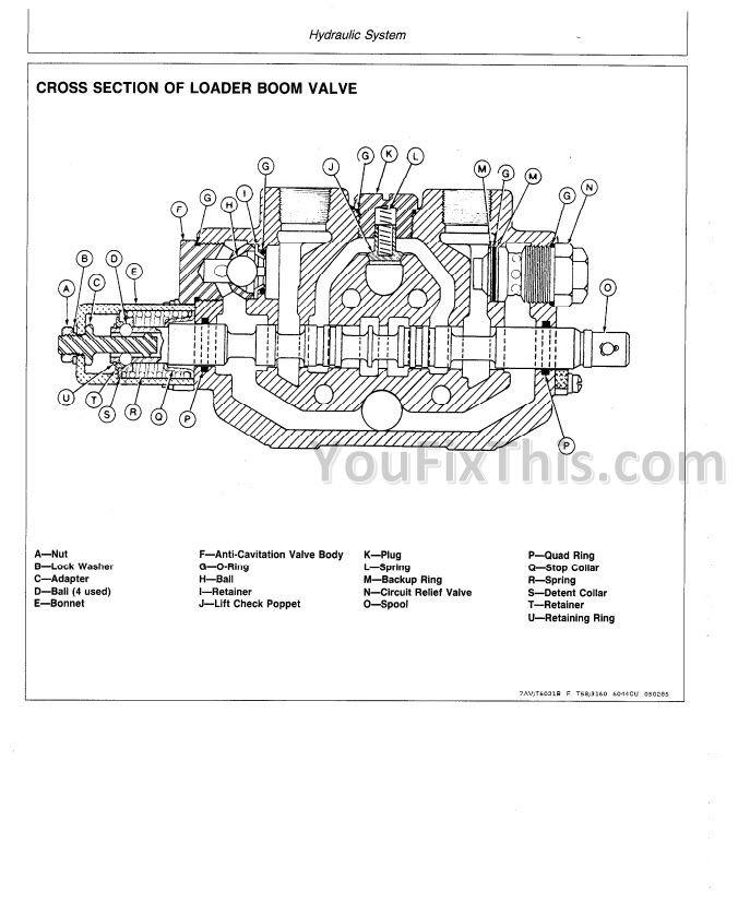 john deere 300d 310d 315d technical manual  backhoe loader   u00ab youfixthis