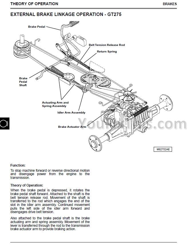 john deere tractor engine diagrams john deere diesel