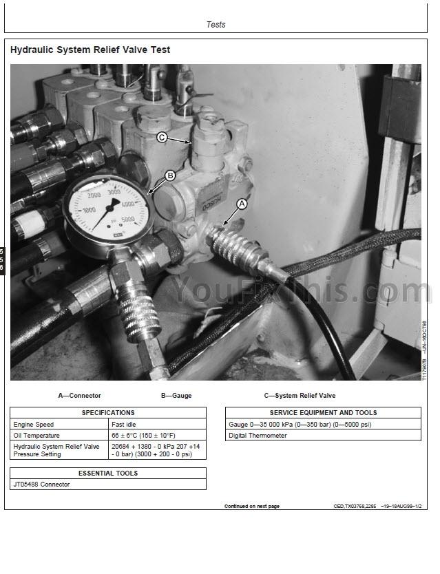 John Deere 450h 550h 650h Repair Manual  Crawler Dozer   U00ab Youfixthis