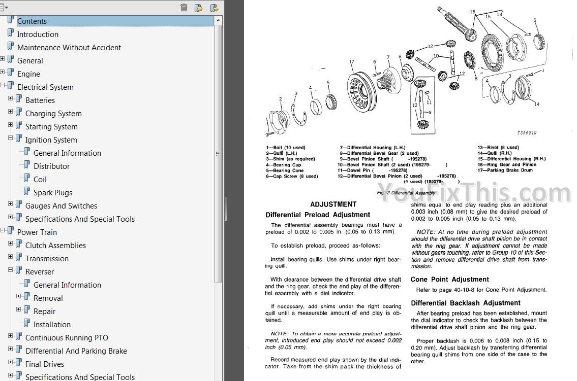 yamaha 2002 r6 wiring diagram starter  diagram  auto