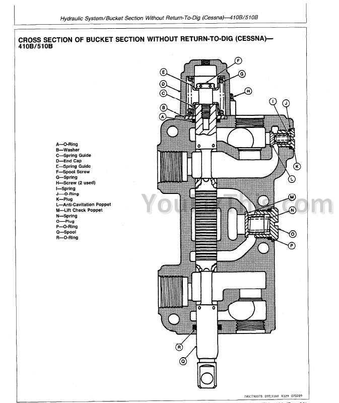 john deere 410b 410c 510b 510c repair manual backhoe loader rh youfixthis com John Deere Alternator Wiring Painless Wiring Diagrams