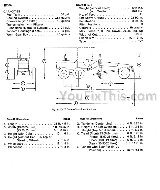 John Deere 570 570a Repair Manual  Motor Grader   U00ab Youfixthis