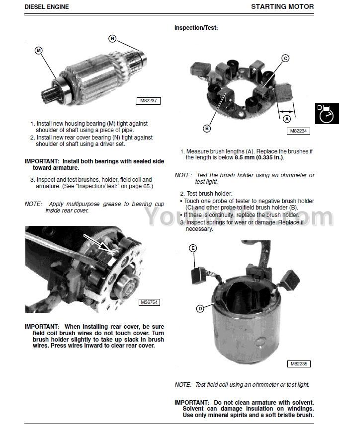 John Deere 4500 4600 4700 Repair Manual [Compact Utility Tractors