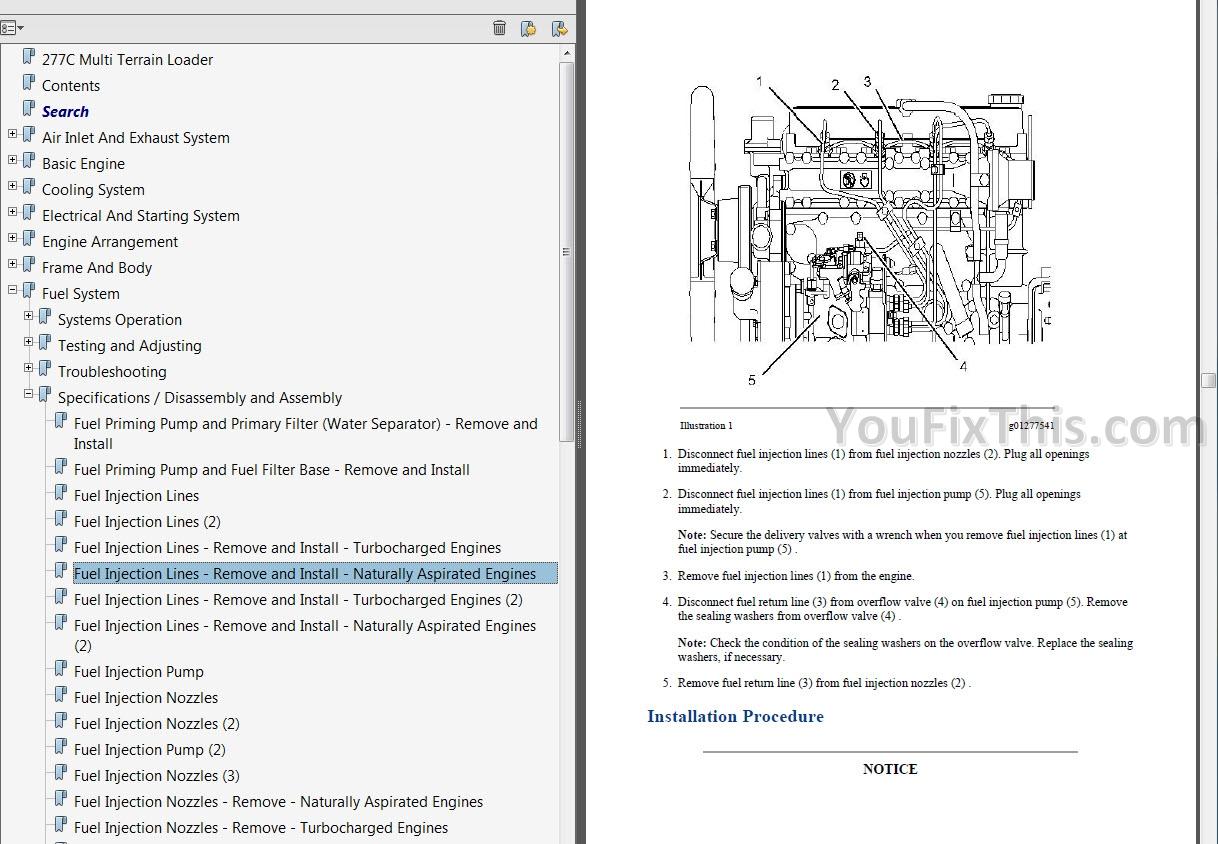 Cat C7 Starter Wiring Diagram Will Be A Thing Telma D5c Schematic D5h Elsalvadorla Part Diagrams Ecm Pin