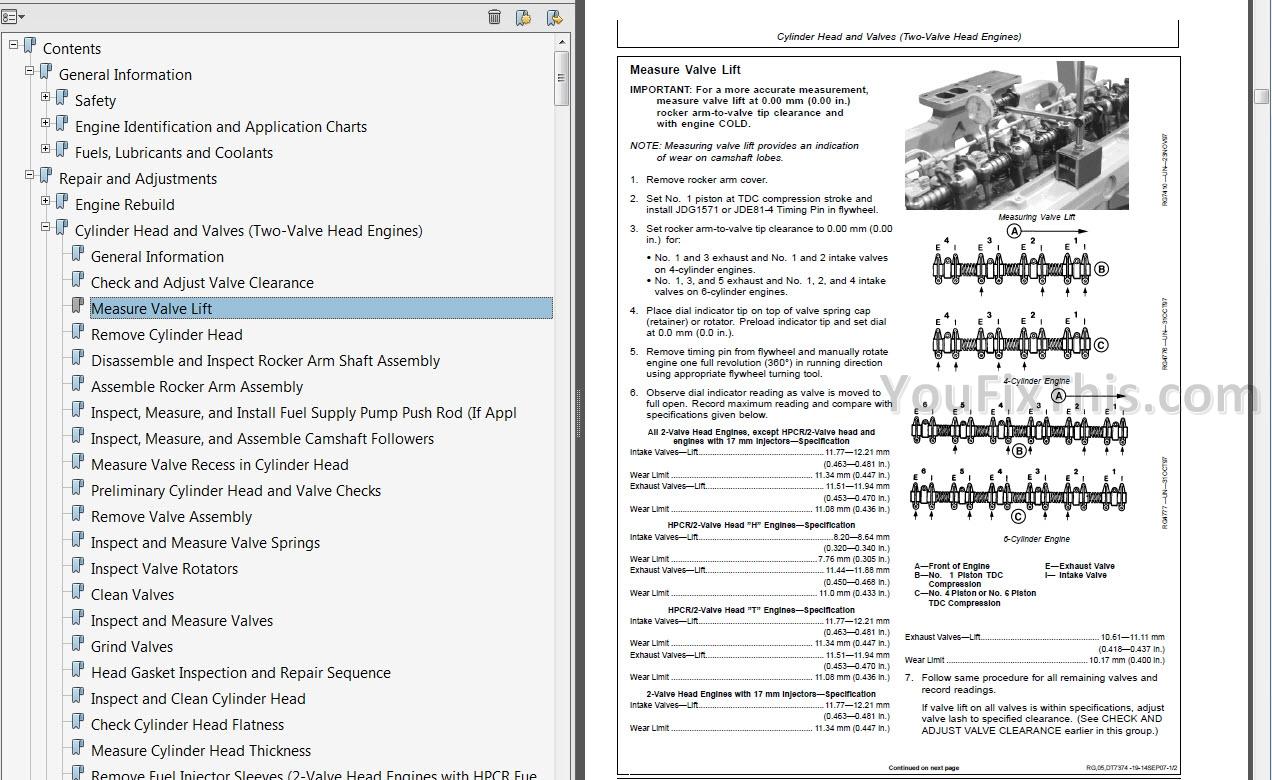 John Deere Powertech 4 5L and 6 8L Diesel Engine Component Technical