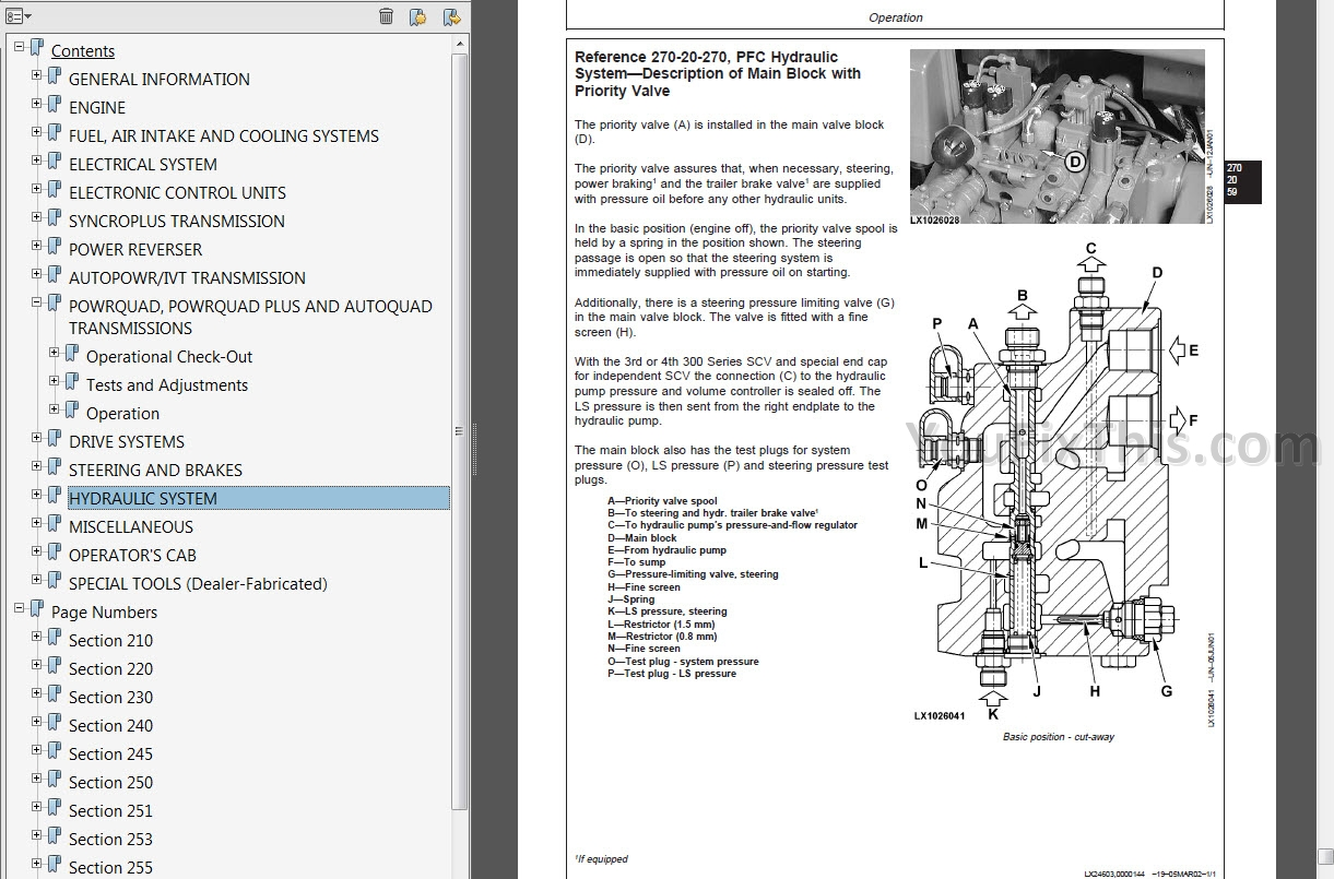 John Deere 6020 To 6920s Se Operation And Tests Technical Manual 6620 Wiring Diagram Description