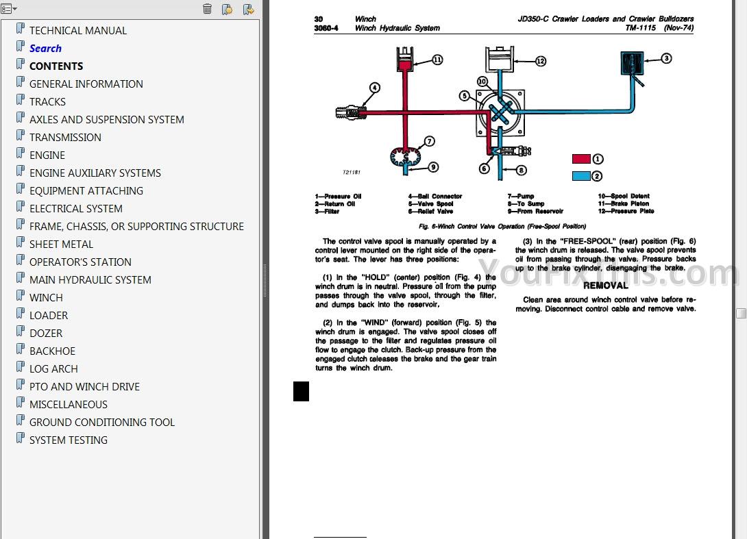 John Deere 350c 350d 355d Repair Manual  Crawler Bulldozer  U0026 Crawler Loader   U00ab Youfixthis