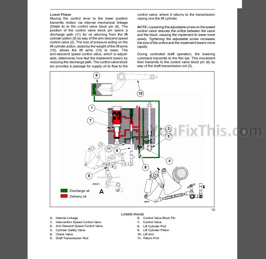New Holland Tc Da Electric Wiring Diagram on