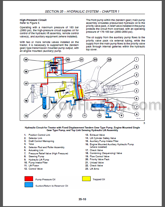 New Holland L Skid Steer Wiring Diagram on