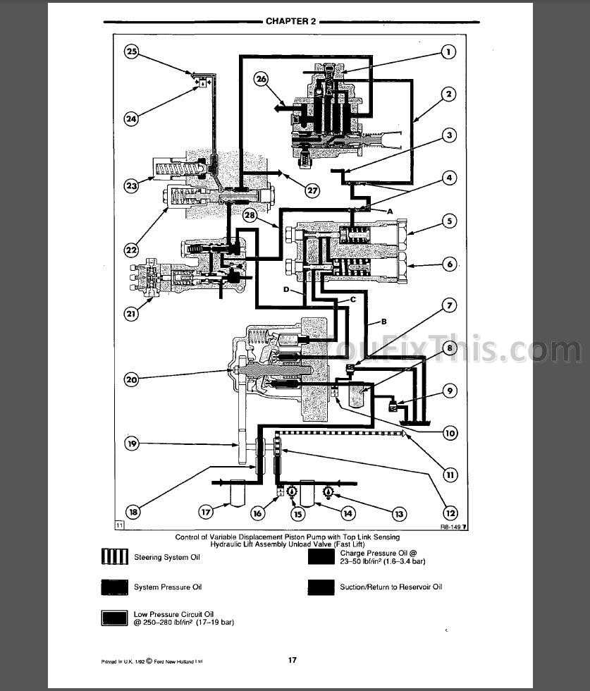 ford tractor hydraulic pump diagrams