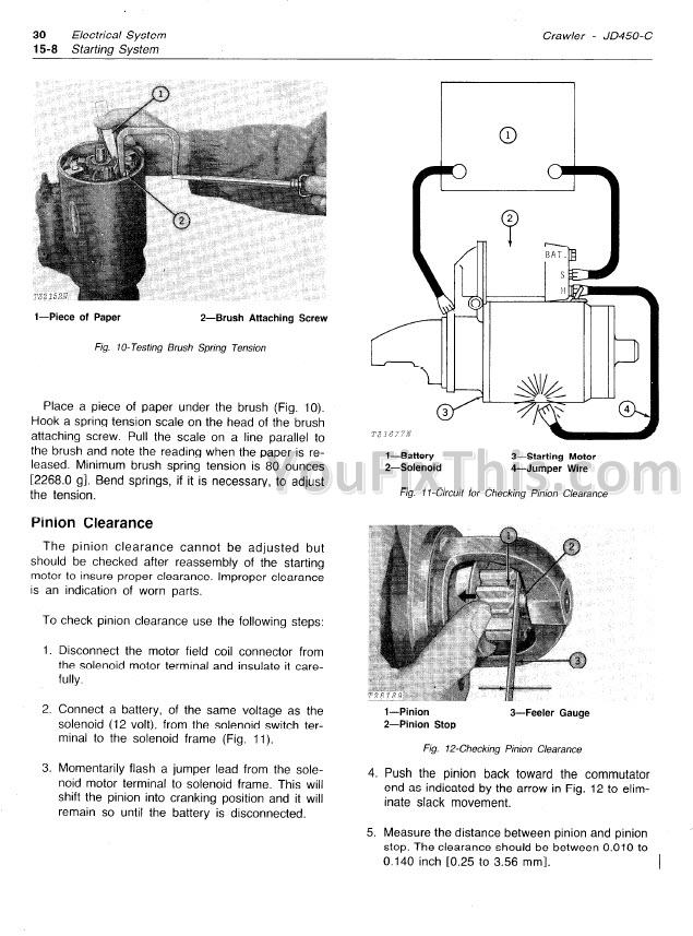 John Deere 450c Repair Manual  Crawler Loader Dozer   U00ab Youfixthis