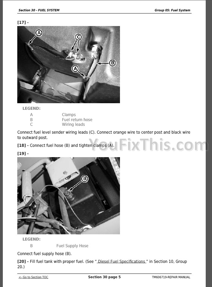 John Deere Fuel System Troubleshooting