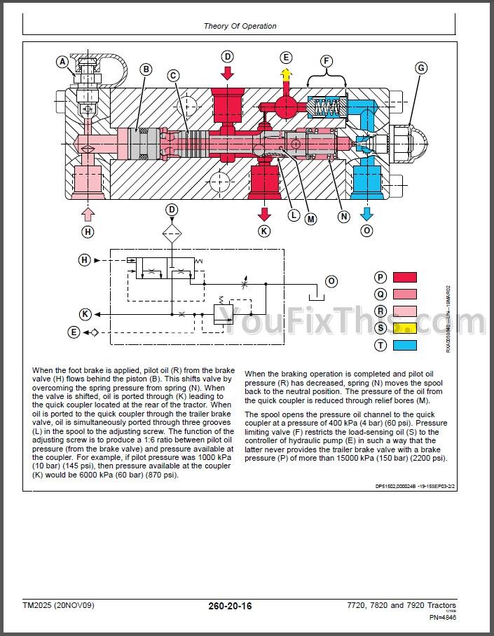 John Deere 7720 Bine H07720x601550 Swindell Farm Equipment Virginia Farms Albert Bender E B Harris Inc Auctioneers: John Deere 6620 Bine Wiring Diagram At Anocheocurrio.co