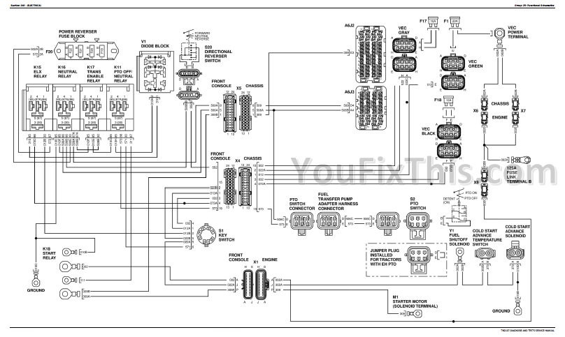 john deere 5225, 5325, 5425, 5525, 5625, 5603 diagnostic ... 640d john deere engine diagram #12