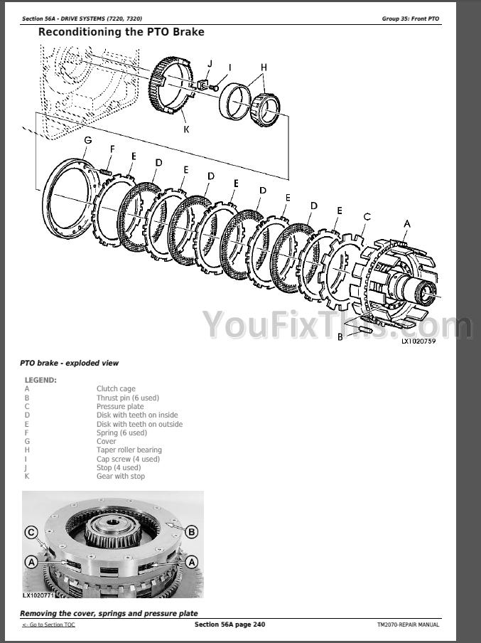 john deere 7220 7320 7420 7520 repair manual  tractors   u00ab youfixthis