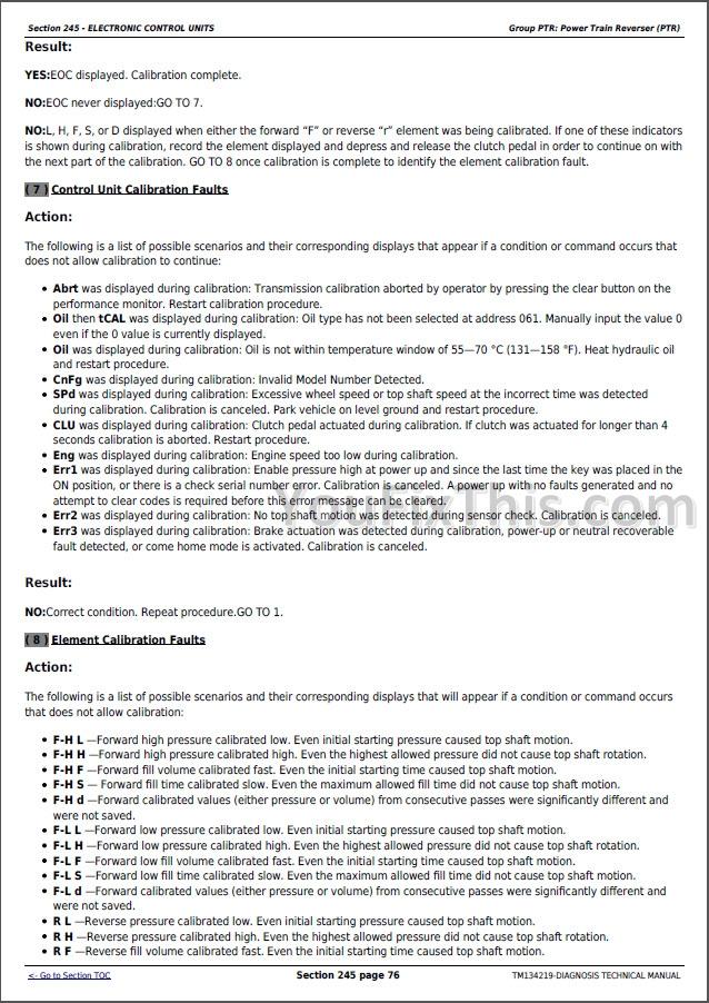 John Deere 5085M 5100M 5100MH 5100ML 5115M 5115ML Diagnosis and